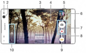 Sony Xperia C5 Ultra manual confirms bezel-free display