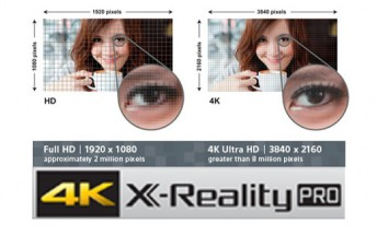 UAProf shows Sony working on a 4K display for Xperia Z5+