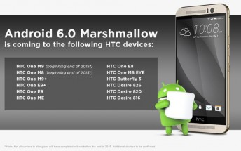 These HTC smartphones are confirmed to get Android 6.0 Marshmallow
