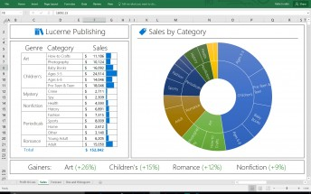Microsoft Office 2016 for Windows is now available