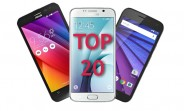 The 20 most popular phones of 2015