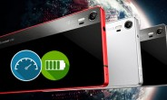 Lenovo Vibe Shot battery life test
