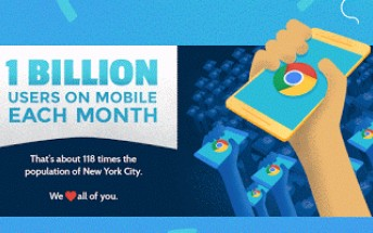 Google Chrome's mobile app now has over 1 billion monthly users