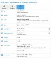 Samsung Galaxy SM-G891A (S7 Active) GFXBench listing