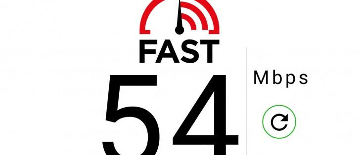 Netflix Speedtest
