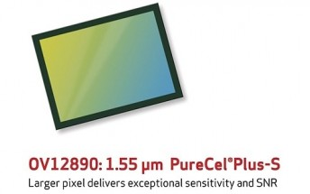 OmniVision has a new 1.55-Micron sensor to power high-end smartphone cameras