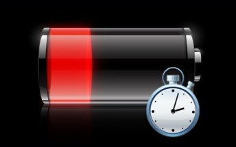 Weekly poll: Battery life - how much do you need?