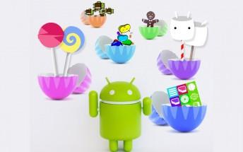 Android 6.0 Marshmallow cracks 15%, others shrink slowly