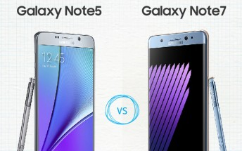 Samsung details the upgrades the Galaxy Note7 brings in an infographic