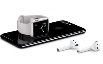 Weekly poll: what headphones would you use with the iPhone 7?