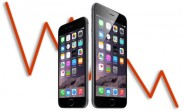 Apple iPhone sales keep slowing down, holiday season might turn things around