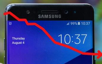 Samsung estimates $3 billion loss over the next two quarters