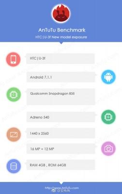 HTC U 11 specs (from AnTuTu)