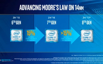 Intel says its upcoming 8th generation Core processors will have 30% better performance