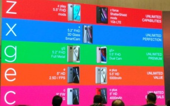 Three unannounced Moto devices get alleged pricing, all dual camera phones