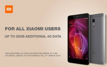 Reliance Jio offers up to 30GB 4G data on select Xiaomi phones