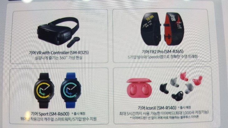 Samsung Gear Sport watch leaks: a watch for swimmers