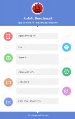 Apple iPhone 7s specs (detected by AnTuTu)