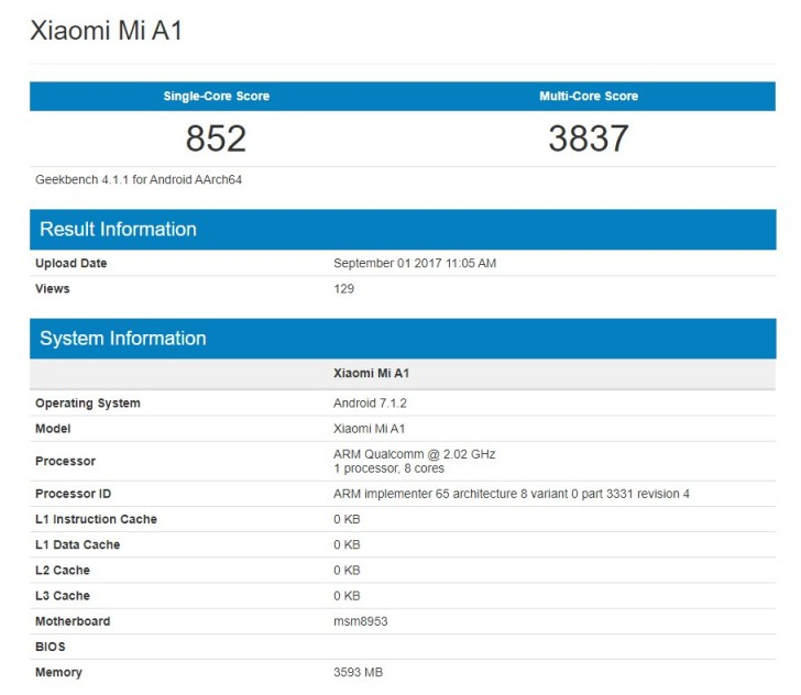 Xiaomi Mi A1 shines on Geekbench