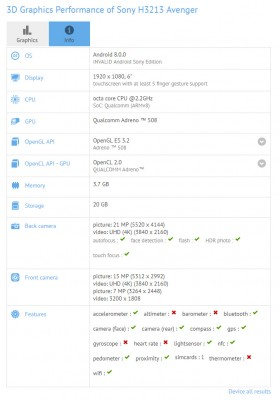 Specs for the Sony H3213 Avenger (by GFX Bench)