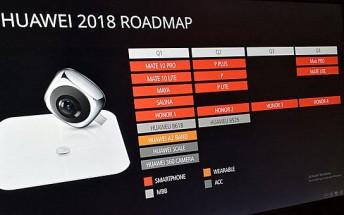 Huawei 2018 roadmap leaks, three P series phones coming in Q2