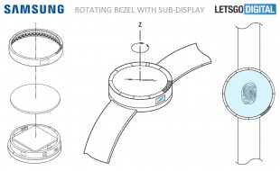 A camera and fingerprint reader may be included in future watches