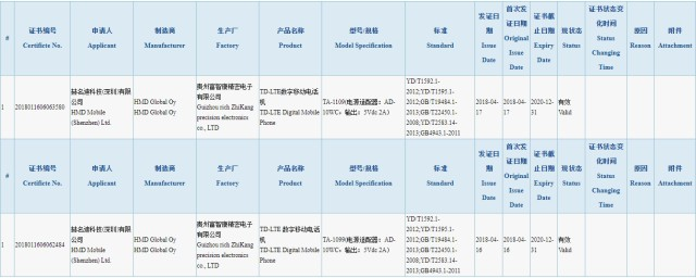 CCC's certification for the Nokia TA-1099 and TA-1109 (presumably Nokia X variants)