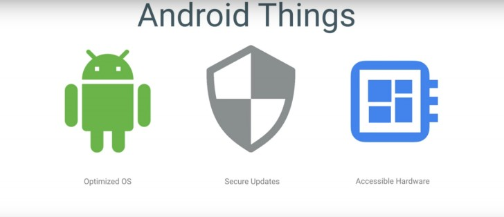 Google releases Android Things 1 0 with long-term support for