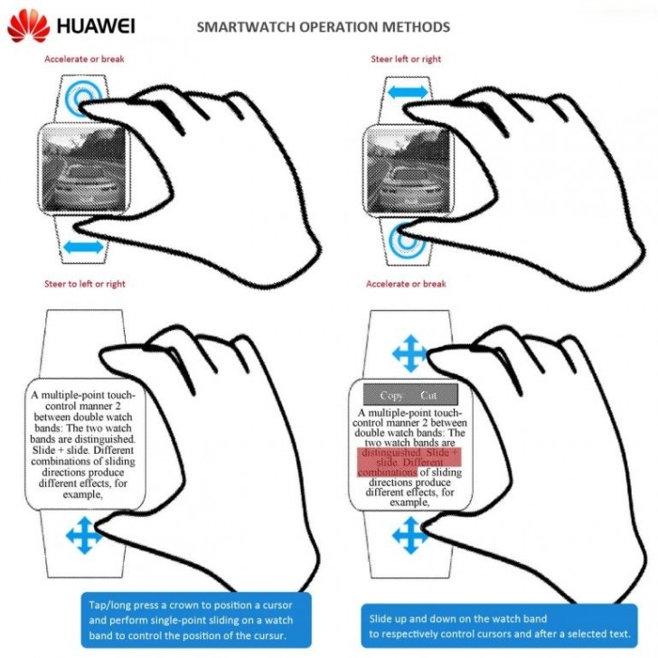 Huawei receives patent for gaming smartwatch