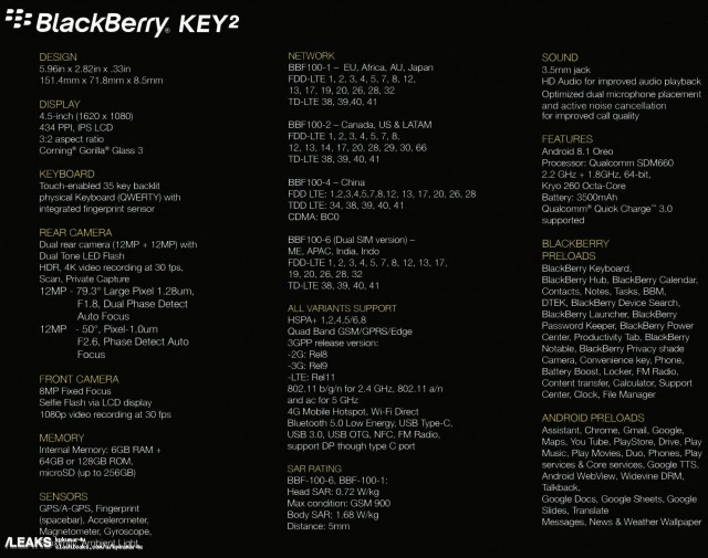 Just a day before the official launch, BlackBerry Key2 leaks
