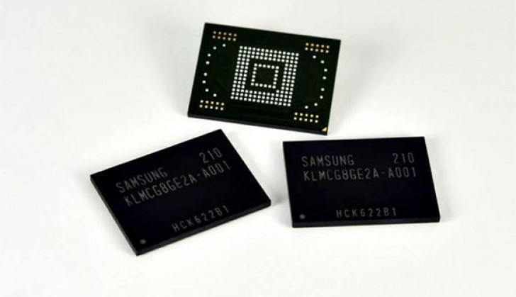 China investigates Samsung, Micron and SK Hynix
