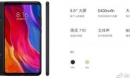 Xiaomi Mi Max 3 Pro leaks with Snapdragon 710 and 5,400 mAh battery