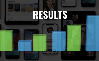 Weekly poll results: iOS 12 - You feel the need, the need for speed