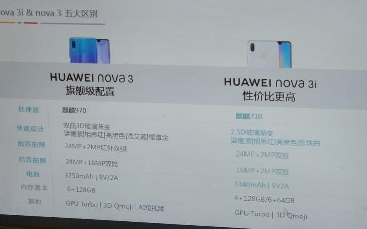 Huawei Nova 3i leaked specs reveal Kirin 710 chipset