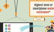 Sony details its contributions to smartphone innovation in cool infographic