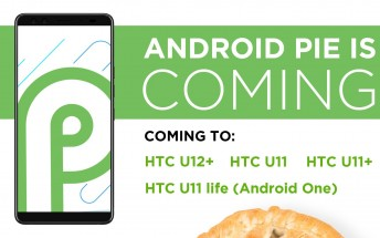 HTC confirms Android 9.0 Pie update for 4 of its phones