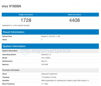 vivo X23 (V1809A) details courtesy of Geekbench