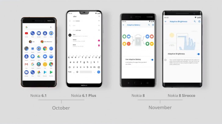 Nokia 6.1 and 6.1 Plus will get Pie next month, Nokia 8 and 8 Sirocco are next
