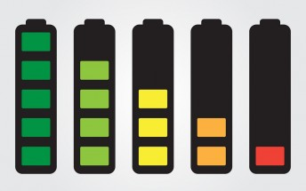 A Chinese startup claims to have developed solid-state batteries