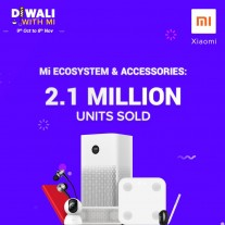 Xiaomi topped the sales charts in India in multiple categories