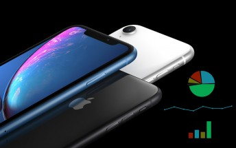iPhone XR is Apple's top seller in the US, XS market share shrinks