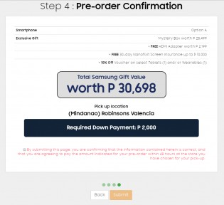 Pre-ordering Option A: how much it's worth