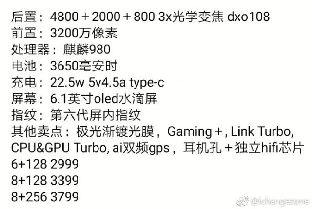 Rumored Honor 20 specs in Chinese