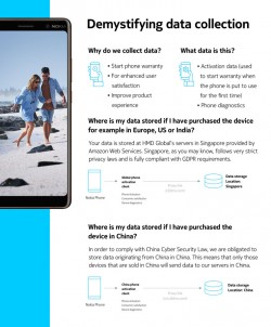 Nokia infographic on data collection (click for full-size image)