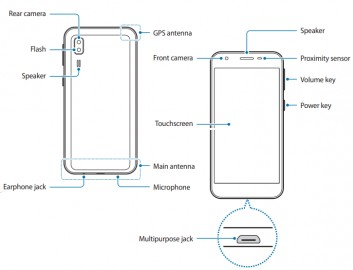 Samsung Galaxy A2 Core: schematic from the manual