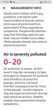 The app will alert you of dangerous air pollution levels - News 19 04 Atmotube Pro review