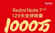Redmi Note 7 sells in 10 million units across the globe
