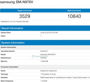 Samsung Galaxy Note10 Snapdragon 855 and Exynos 9825 variants