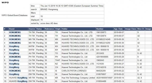 HongMeng trademarks on WIPO