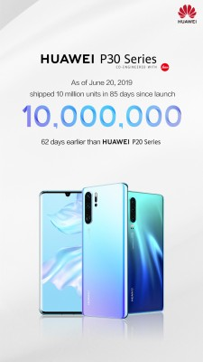 Huawei P30 series reaches 10,000,000 million sales in 85 days